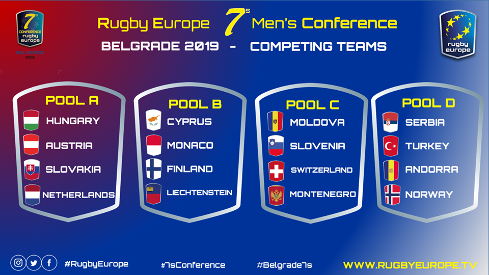 Rugby Europe 7s Conference 2019 – BELGRADE – RugbyRedefined